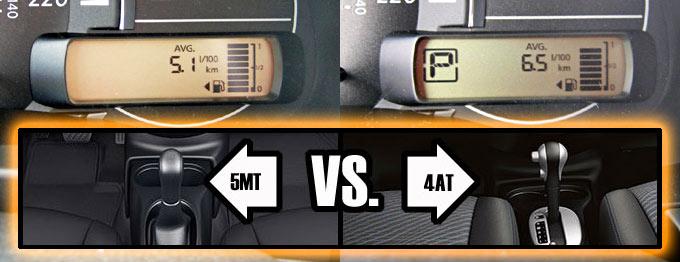Head to head 2015 Micra manual vs automatic MPGfuel economy
