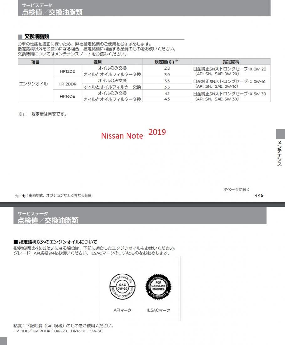 Name:  Japan Nissan Note 2019.jpg Views: 313 Size:  81.1 KB