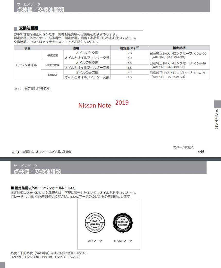 Name:  Japan Nissan Note 2019.jpg Views: 310 Size:  81.1 KB