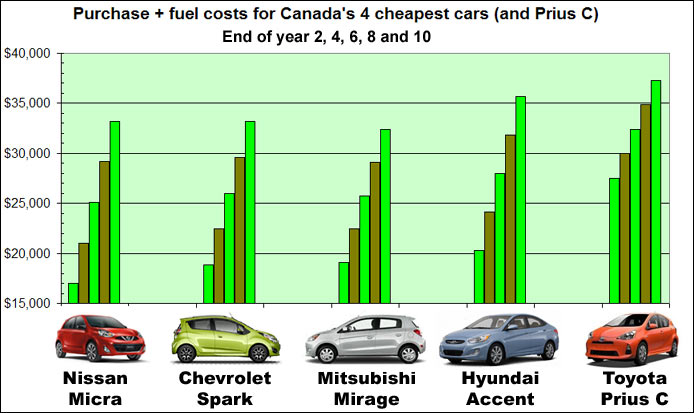Name:  purchase+fuel-cost.jpg Views: 2367 Size:  61.9 KB